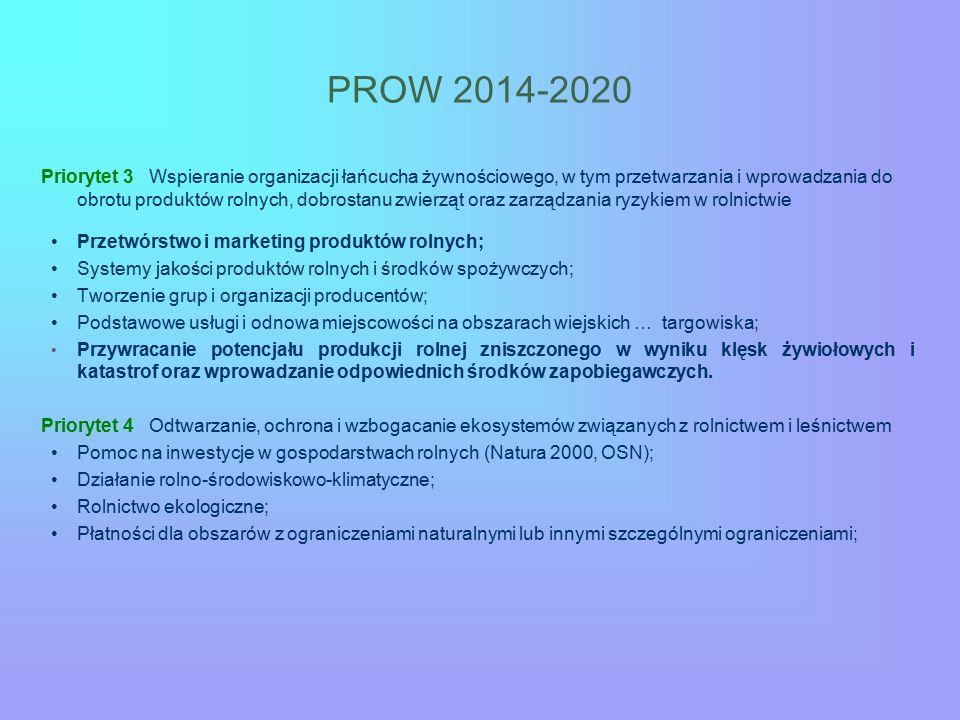 PROW 2014-2020 Priorytet 3 Wspieranie organizacji łańcucha żywnościowego, w tym przetwarzania i wprowadzania do obrotu produktów rolnych, dobrostanu zwierząt oraz zarządzania ryzykiem w rolnictwie Przetwórstwo i marketing produktów rolnych; Systemy jakości produktów rolnych i środków spożywczych; Tworzenie grup i organizacji producentów; Podstawowe usługi i odnowa miejscowości na obszarach wiejskich … targowiska; Przywracanie potencjału produkcji rolnej zniszczonego w wyniku klęsk żywiołowych i katastrof oraz wprowadzanie odpowiednich środków zapobiegawczych.