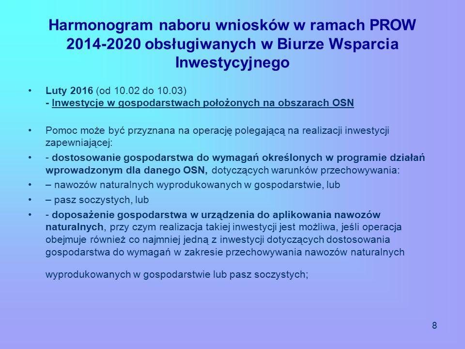 Harmonogram naboru wniosków w ramach PROW 2014-2020 obsługiwanych w Biurze Wsparcia Inwestycyjnego Luty 2016 (od 10.02 do 10.03) - Inwestycje w gospod