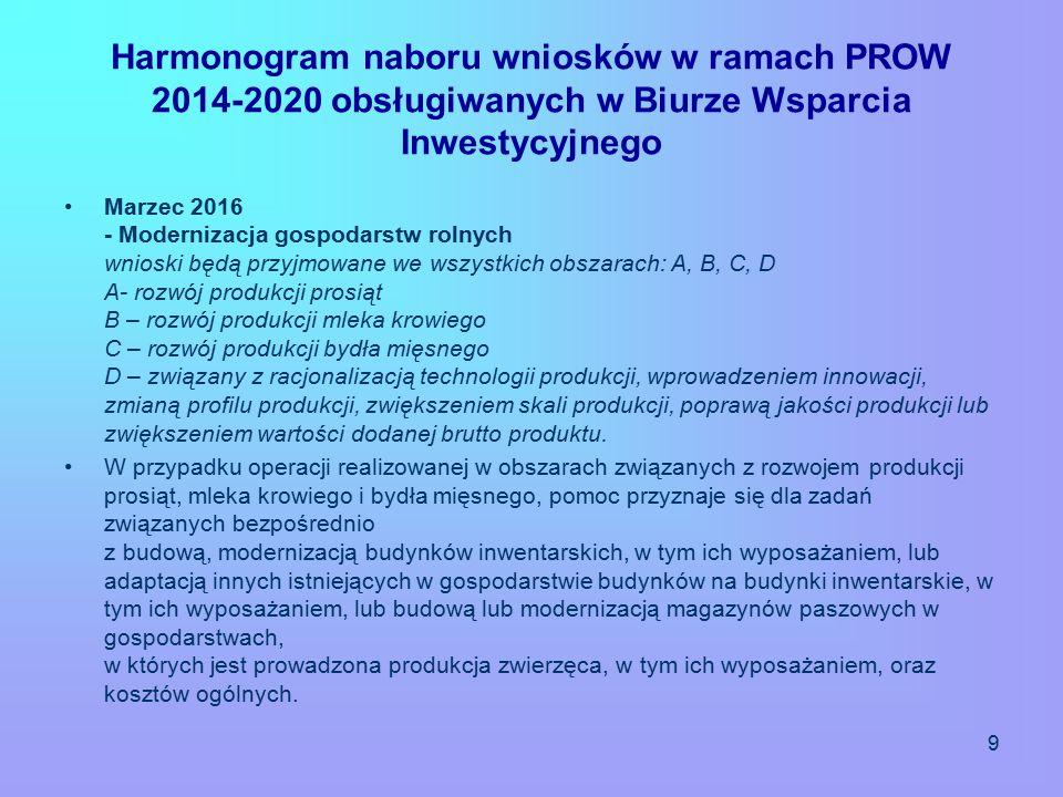 Harmonogram naboru wniosków w ramach PROW 2014-2020 obsługiwanych w Biurze Wsparcia Inwestycyjnego Marzec 2016 - Modernizacja gospodarstw rolnych wnio