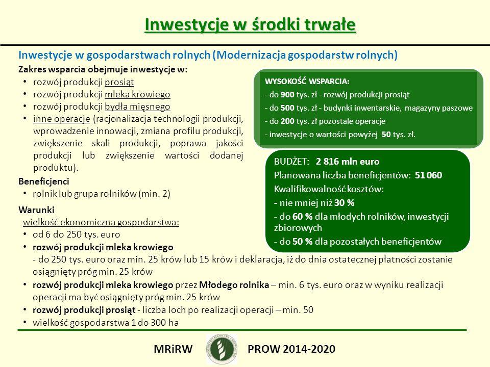 Inwestycje w środki trwałe Inwestycje w gospodarstwach rolnych (Modernizacja gospodarstw rolnych) Beneficjenci rolnik lub grupa rolników (min.