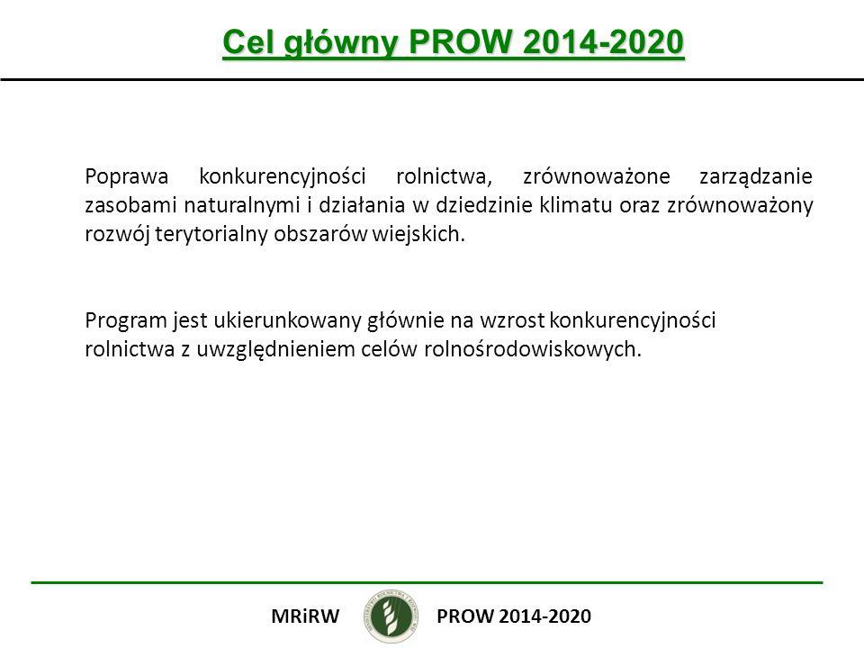 Struktura PROW 2014-2020 (1) Priorytet 1 Transfer wiedzy i innowacje Transfer wiedzy i działalność innowacyjna Usługi doradcze Współpraca Priorytet 2 Konkurencyjność gospodarstw rolnych Modernizacja gospodarstw rolnych Rozwój małych gospodarstw Rozwój usług rolniczych Płatności dla rolników przekazujących małe gospodarstwa Premie dla młodych rolników PROW 2014-2020MRiRW