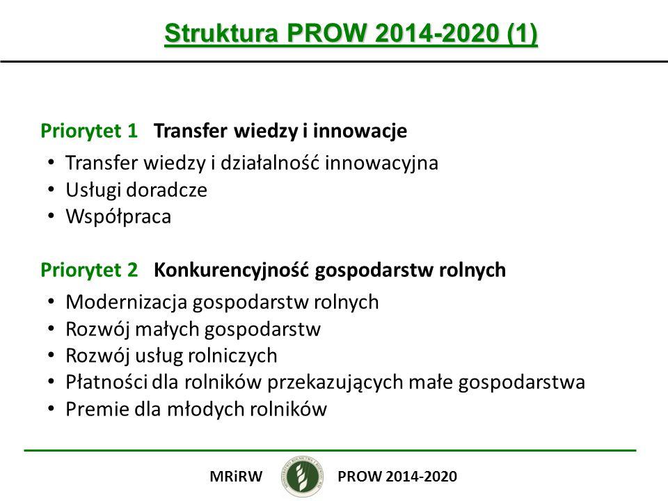 Struktura PROW 2014-2020 (2) Priorytet 3 Łańcuch żywnościowy i zarządzanie ryzykiem Przetwórstwo i marketing produktów rolnych Systemy jakości produktów rolnych Grupy producentów Podstawowe usługi… targowiska Przywracanie potencjału rolnego zniszczonego w wyniku klęsk żywiołowych PROW 2014-2020MRiRW