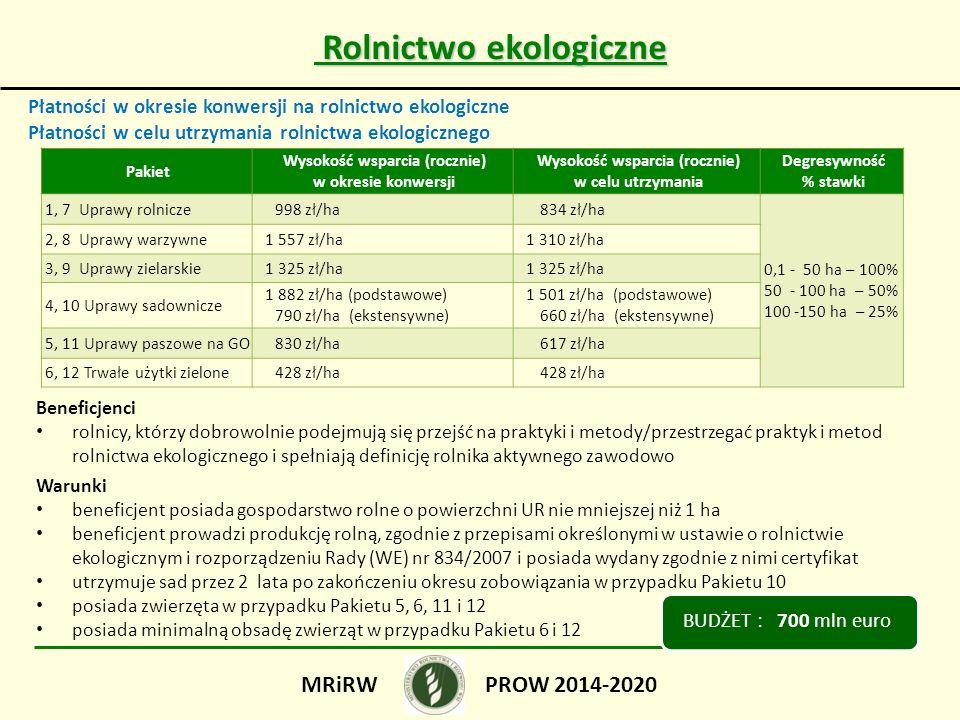 Beneficjenci rolnicy, którzy dobrowolnie podejmują się przejść na praktyki i metody/przestrzegać praktyk i metod rolnictwa ekologicznego i spełniają definicję rolnika aktywnego zawodowo Warunki beneficjent posiada gospodarstwo rolne o powierzchni UR nie mniejszej niż 1 ha beneficjent prowadzi produkcję rolną, zgodnie z przepisami określonymi w ustawie o rolnictwie ekologicznym i rozporządzeniu Rady (WE) nr 834/2007 i posiada wydany zgodnie z nimi certyfikat utrzymuje sad przez 2 lata po zakończeniu okresu zobowiązania w przypadku Pakietu 10 posiada zwierzęta w przypadku Pakietu 5, 6, 11 i 12 posiada minimalną obsadę zwierząt w przypadku Pakietu 6 i 12 Rolnictwo ekologiczne Rolnictwo ekologiczne Płatności w okresie konwersji na rolnictwo ekologiczne Płatności w celu utrzymania rolnictwa ekologicznego PROW 2014-2020MRiRW BUDŻET : 700 mln euro Pakiet Wysokość wsparcia (rocznie) w okresie konwersji Wysokość wsparcia (rocznie) w celu utrzymania Degresywność % stawki 1, 7 Uprawy rolnicze998 zł/ha 834 zł/ha 0,1 - 50 ha – 100% 50 - 100 ha – 50% 100 -150 ha – 25% 2, 8 Uprawy warzywne1 557 zł/ha1 310 zł/ha 3, 9 Uprawy zielarskie1 325 zł/ha 4, 10 Uprawy sadownicze 1 882 zł/ha (podstawowe) 790 zł/ha (ekstensywne) 1 501 zł/ha (podstawowe) 660 zł/ha (ekstensywne) 5, 11 Uprawy paszowe na GO830 zł/ha 617 zł/ha 6, 12 Trwałe użytki zielone428 zł/ha