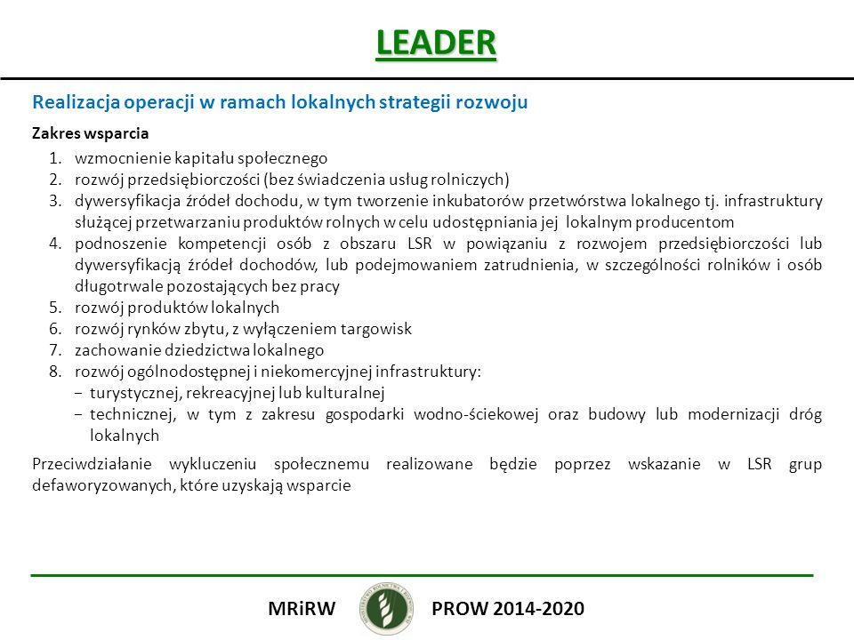 LEADER Realizacja operacji w ramach lokalnych strategii rozwoju Zakres wsparcia 1.wzmocnienie kapitału społecznego 2.rozwój przedsiębiorczości (bez świadczenia usług rolniczych) 3.dywersyfikacja źródeł dochodu, w tym tworzenie inkubatorów przetwórstwa lokalnego tj.