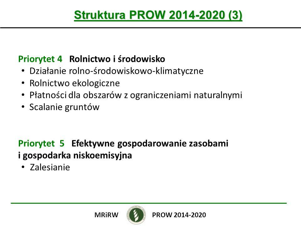 Struktura PROW 2014-2020 (3) Priorytet 4 Rolnictwo i środowisko Działanie rolno-środowiskowo-klimatyczne Rolnictwo ekologiczne Płatności dla obszarów z ograniczeniami naturalnymi Scalanie gruntów Priorytet 5 Efektywne gospodarowanie zasobami i gospodarka niskoemisyjna Zalesianie PROW 2014-2020MRiRW
