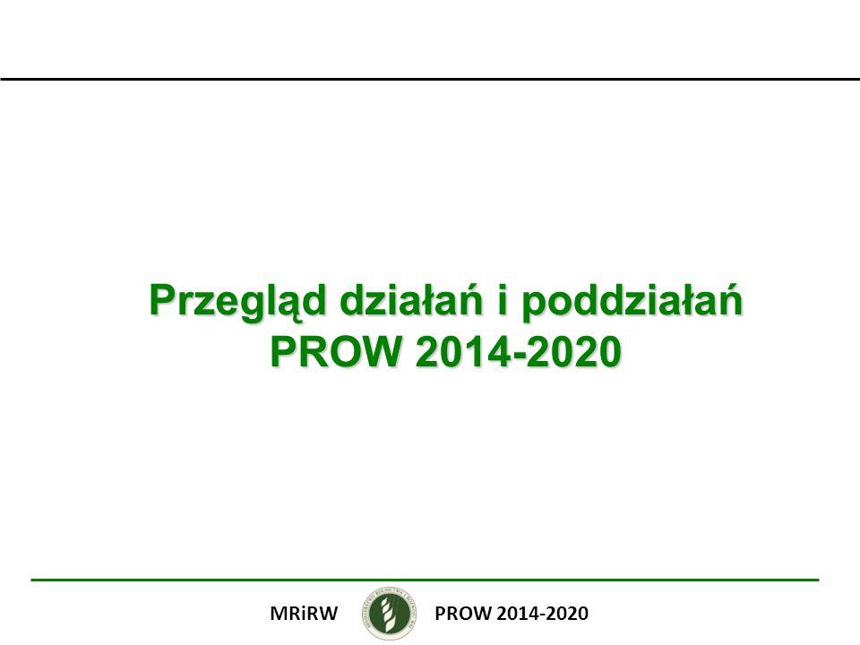 Przegląd działań i poddziałań PROW 2014-2020 MRiRW
