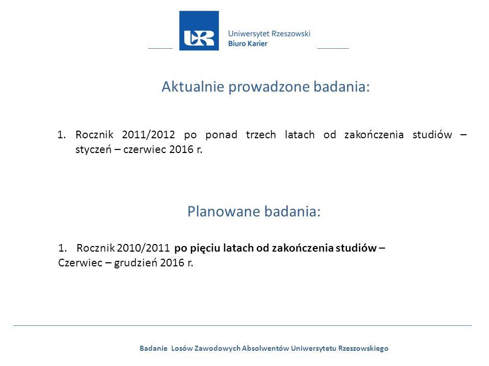 Badanie Losów Zawodowych Absolwentów Uniwersytetu Rzeszowskiego 1.Rocznik 2011/2012 po ponad trzech latach od zakończenia studiów – styczeń – czerwiec