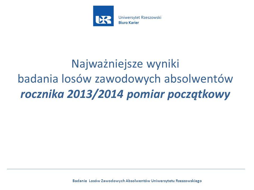 Badanie Losów Zawodowych Absolwentów Uniwersytetu Rzeszowskiego Najważniejsze wyniki badania losów zawodowych absolwentów rocznika 2013/2014 pomiar początkowy