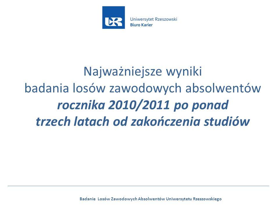 Badanie Losów Zawodowych Absolwentów Uniwersytetu Rzeszowskiego Najważniejsze wyniki badania losów zawodowych absolwentów rocznika 2010/2011 po ponad trzech latach od zakończenia studiów
