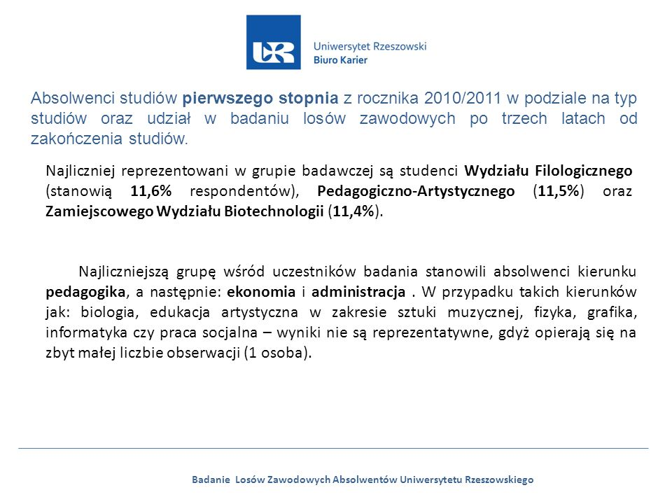 Badanie Losów Zawodowych Absolwentów Uniwersytetu Rzeszowskiego Najliczniejszą grupę wśród uczestników badania stanowili absolwenci kierunku pedagogika, a następnie: ekonomia i administracja.