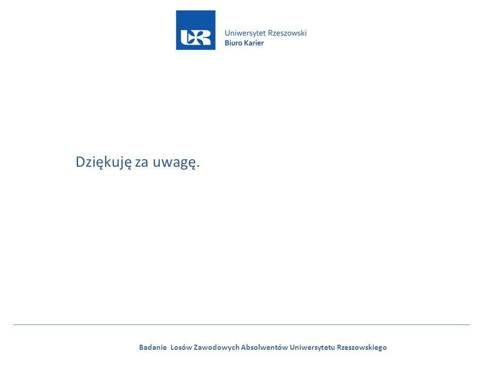 Badanie Losów Zawodowych Absolwentów Uniwersytetu Rzeszowskiego Dziękuję za uwagę.