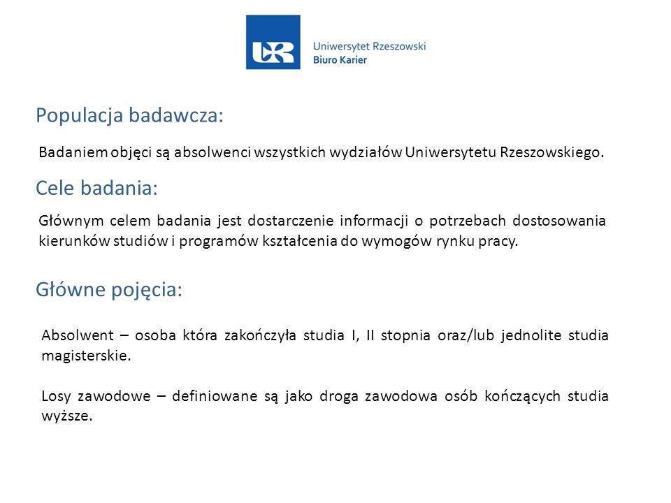 Populacja badawcza: Badaniem objęci są absolwenci wszystkich wydziałów Uniwersytetu Rzeszowskiego. Głównym celem badania jest dostarczenie informacji