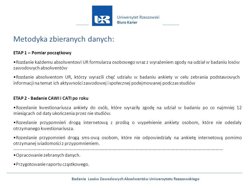 Badanie Losów Zawodowych Absolwentów Uniwersytetu Rzeszowskiego Metodyka zbieranych danych: ETAP 1 – Pomiar początkowy Rozdanie każdemu absolwentowi UR formularza osobowego wraz z wyrażeniem zgody na udział w badaniu losów zawodowych absolwentów Rozdanie absolwentom UR, którzy wyrazili chęć udziału w badaniu ankiety w celu zebrania podstawowych informacji na temat ich aktywności zawodowej i społecznej podejmowanej podczas studiów ETAP 2 - Badanie CAWI i CATI po roku Rozesłanie kwestionariusza ankiety do osób, które wyraziły zgodę na udział w badaniu po co najmniej 12 miesiącach od daty ukończenia przez nie studiów.