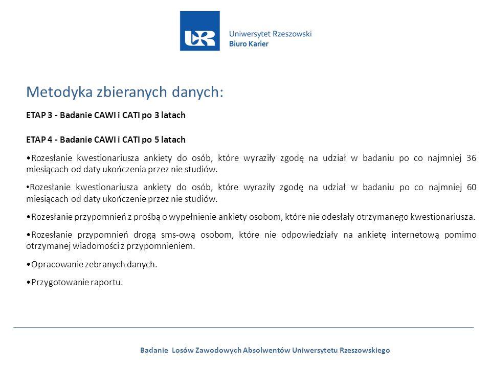 Badanie Losów Zawodowych Absolwentów Uniwersytetu Rzeszowskiego ETAP 3 - Badanie CAWI i CATI po 3 latach ETAP 4 - Badanie CAWI i CATI po 5 latach Rozesłanie kwestionariusza ankiety do osób, które wyraziły zgodę na udział w badaniu po co najmniej 36 miesiącach od daty ukończenia przez nie studiów.