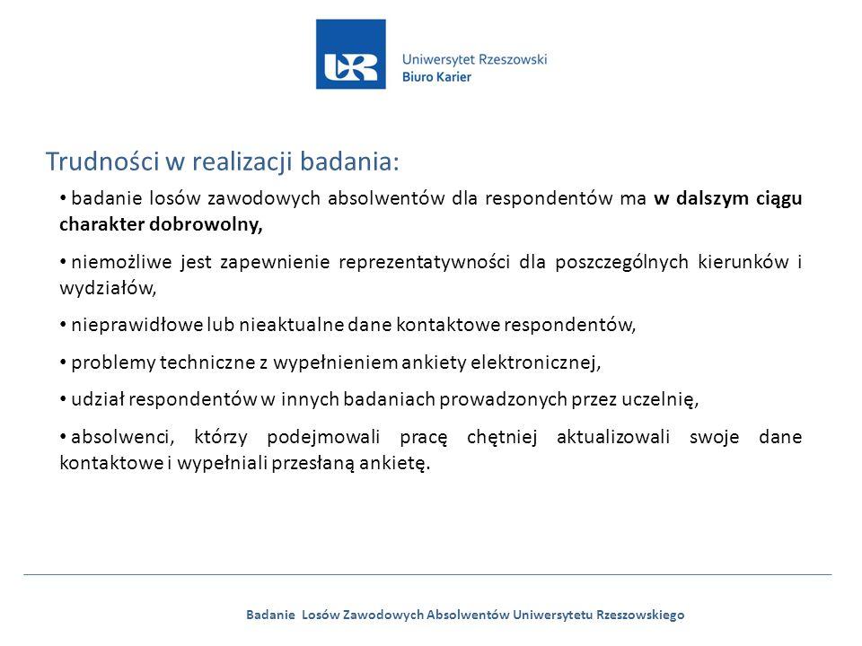 Badanie Losów Zawodowych Absolwentów Uniwersytetu Rzeszowskiego Trudności w realizacji badania: badanie losów zawodowych absolwentów dla respondentów ma w dalszym ciągu charakter dobrowolny, niemożliwe jest zapewnienie reprezentatywności dla poszczególnych kierunków i wydziałów, nieprawidłowe lub nieaktualne dane kontaktowe respondentów, problemy techniczne z wypełnieniem ankiety elektronicznej, udział respondentów w innych badaniach prowadzonych przez uczelnię, absolwenci, którzy podejmowali pracę chętniej aktualizowali swoje dane kontaktowe i wypełniali przesłaną ankietę.