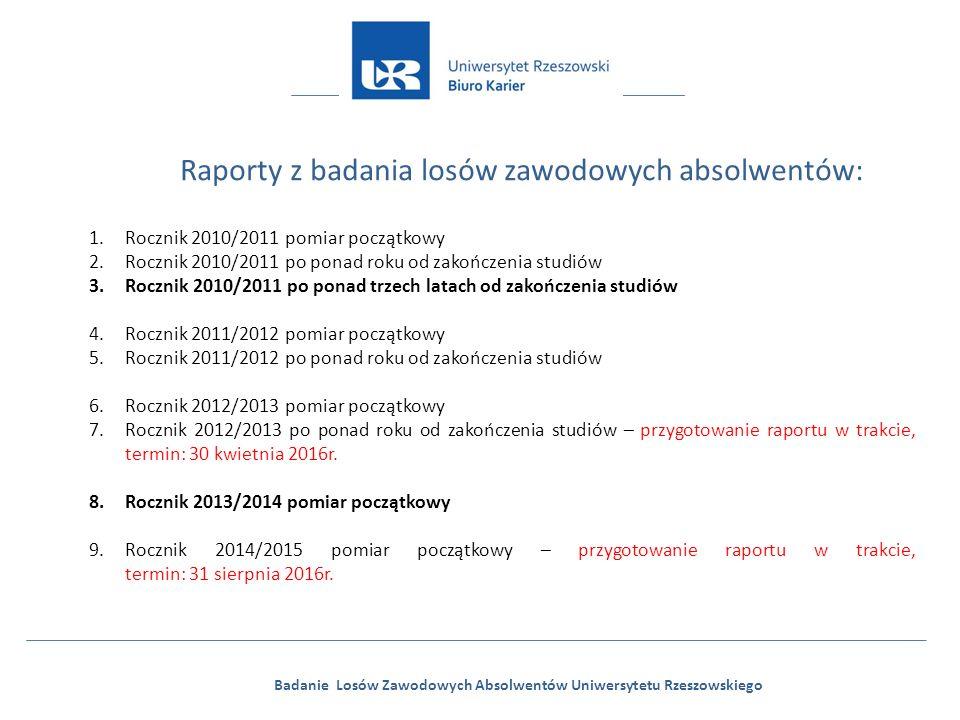 Badanie Losów Zawodowych Absolwentów Uniwersytetu Rzeszowskiego 1.Rocznik 2010/2011 pomiar początkowy 2.Rocznik 2010/2011 po ponad roku od zakończenia