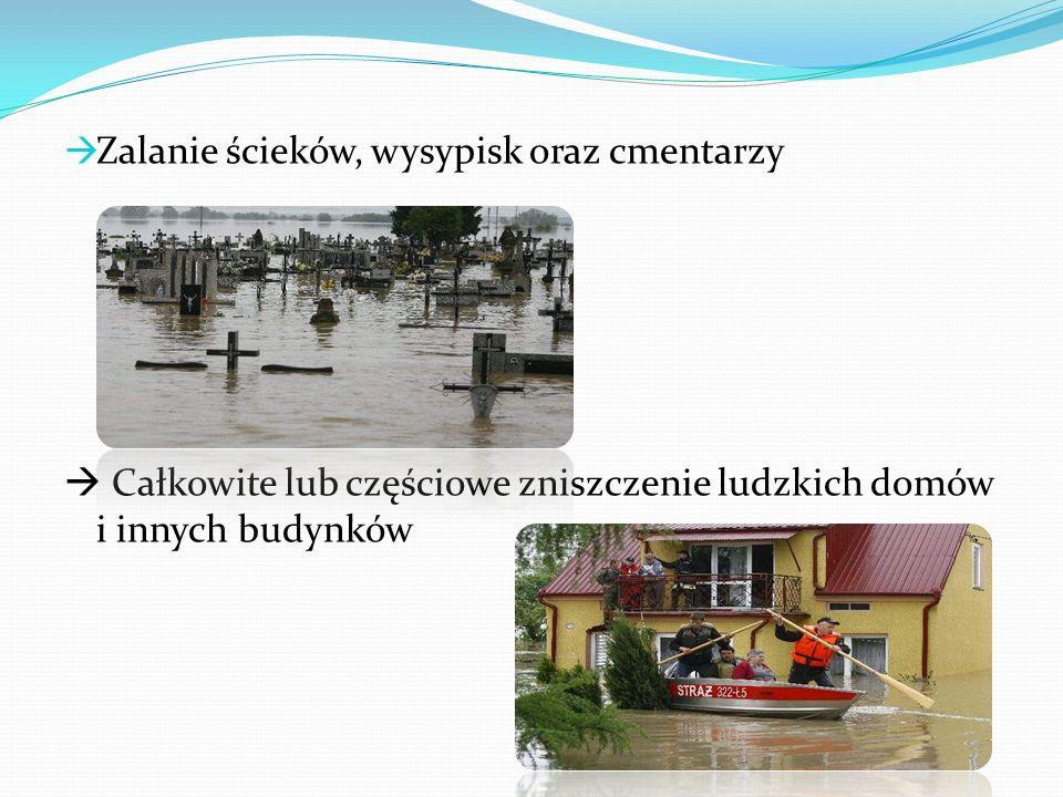  Zalanie ścieków, wysypisk oraz cmentarzy  Całkowite lub częściowe zniszczenie ludzkich domów i innych budynków