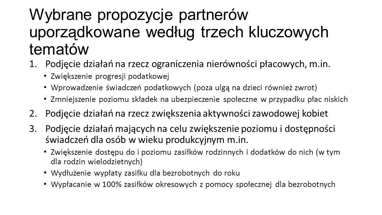 Wybrane propozycje partnerów uporządkowane według trzech kluczowych tematów 1.Podjęcie działań na rzecz ograniczenia nierówności płacowych, m.in.