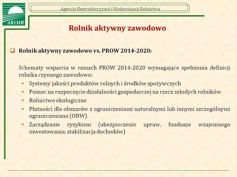 Agencja Restrukturyzacji i Modernizacji Rolnictwa Rolnik aktywny zawodowo  Rolnik aktywny zawodowo vs.