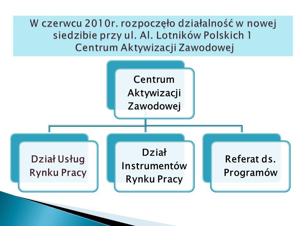 Centrum Aktywizacji Zawodowej Dział Usług Rynku Pracy Dział Instrumentów Rynku Pracy Referat ds.