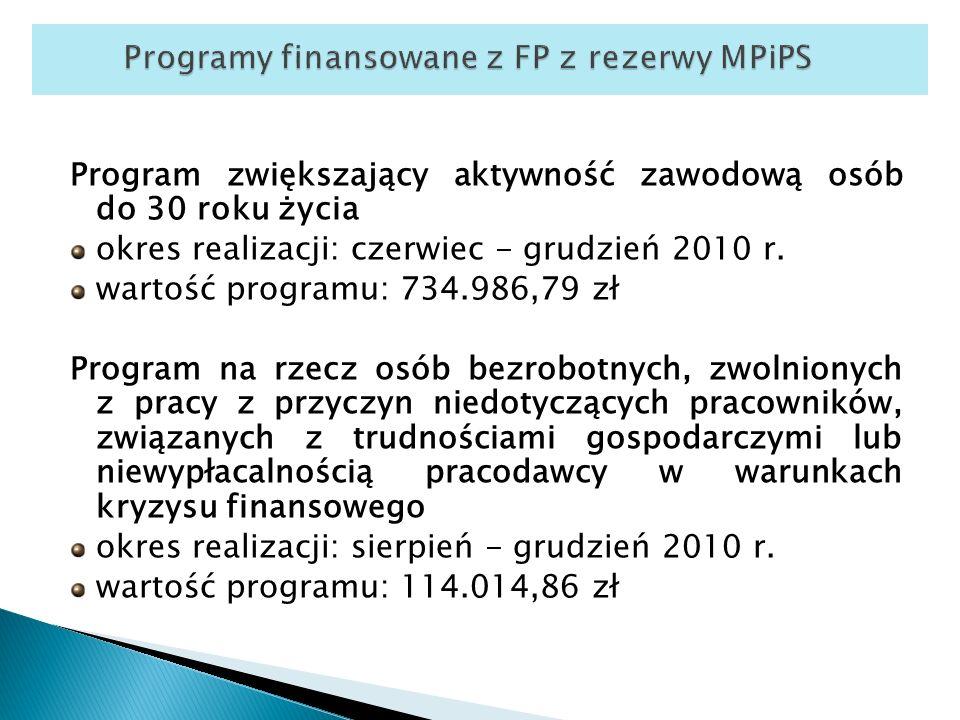 Program zwiększający aktywność zawodową osób do 30 roku życia okres realizacji: czerwiec - grudzień 2010 r.
