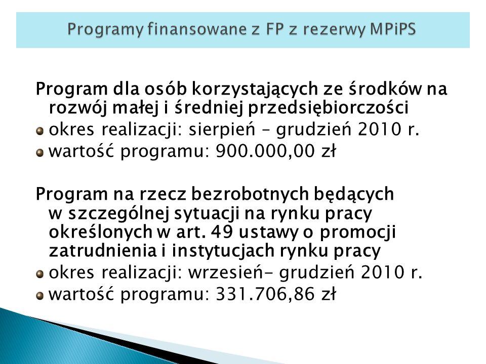 Program dla osób korzystających ze środków na rozwój małej i średniej przedsiębiorczości okres realizacji: sierpień – grudzień 2010 r.
