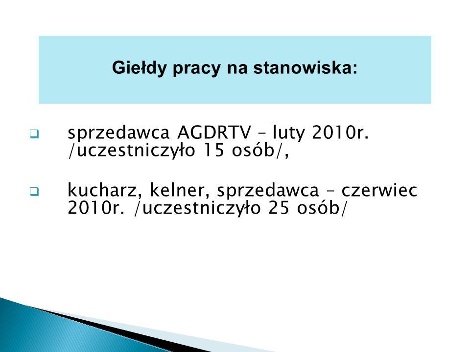  sprzedawca AGDRTV – luty 2010r.