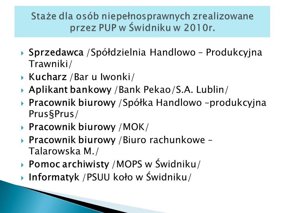  Sprzedawca /Spółdzielnia Handlowo – Produkcyjna Trawniki/  Kucharz /Bar u Iwonki/  Aplikant bankowy /Bank Pekao/S.A.