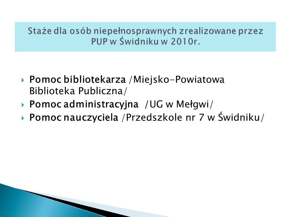  Pomoc bibliotekarza /Miejsko-Powiatowa Biblioteka Publiczna/  Pomoc administracyjna /UG w Mełgwi/  Pomoc nauczyciela /Przedszkole nr 7 w Świdniku/