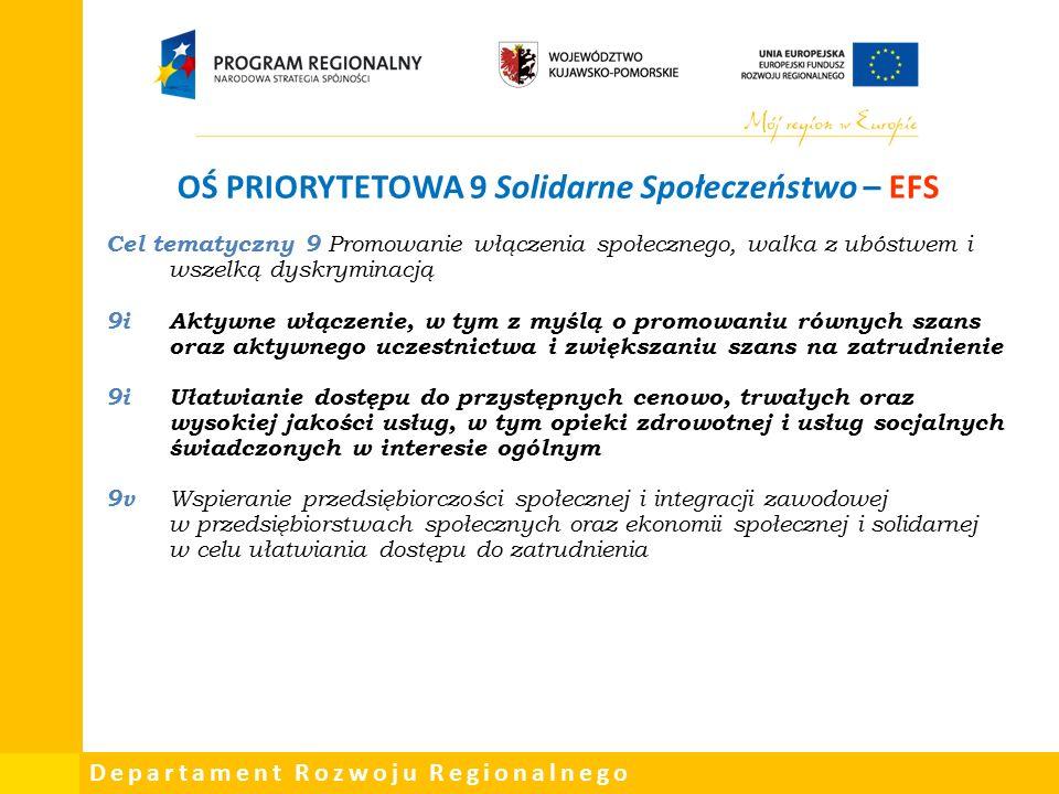 Departament Rozwoju Regionalnego OŚ PRIORYTETOWA 9 Solidarne Społeczeństwo – EFS Cel tematyczny 9 Promowanie włączenia społecznego, walka z ubóstwem i wszelką dyskryminacją 9iAktywne włączenie, w tym z myślą o promowaniu równych szans oraz aktywnego uczestnictwa i zwiększaniu szans na zatrudnienie 9i Ułatwianie dostępu do przystępnych cenowo, trwałych oraz wysokiej jakości usług, w tym opieki zdrowotnej i usług socjalnych świadczonych w interesie ogólnym 9v Wspieranie przedsiębiorczości społecznej i integracji zawodowej w przedsiębiorstwach społecznych oraz ekonomii społecznej i solidarnej w celu ułatwiania dostępu do zatrudnienia