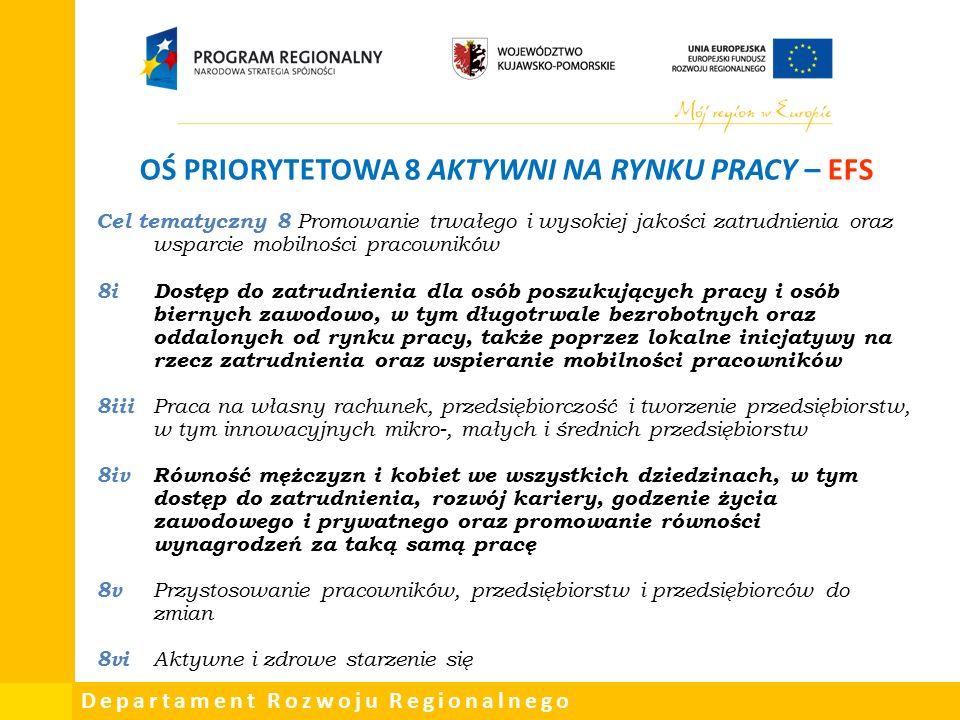 Departament Rozwoju Regionalnego OŚ PRIORYTETOWA 8 AKTYWNI NA RYNKU PRACY – EFS Cel tematyczny 8 Promowanie trwałego i wysokiej jakości zatrudnienia oraz wsparcie mobilności pracowników 8iDostęp do zatrudnienia dla osób poszukujących pracy i osób biernych zawodowo, w tym długotrwale bezrobotnych oraz oddalonych od rynku pracy, także poprzez lokalne inicjatywy na rzecz zatrudnienia oraz wspieranie mobilności pracowników 8iii Praca na własny rachunek, przedsiębiorczość i tworzenie przedsiębiorstw, w tym innowacyjnych mikro-, małych i średnich przedsiębiorstw 8ivRówność mężczyzn i kobiet we wszystkich dziedzinach, w tym dostęp do zatrudnienia, rozwój kariery, godzenie życia zawodowego i prywatnego oraz promowanie równości wynagrodzeń za taką samą pracę 8v Przystosowanie pracowników, przedsiębiorstw i przedsiębiorców do zmian 8vi Aktywne i zdrowe starzenie się
