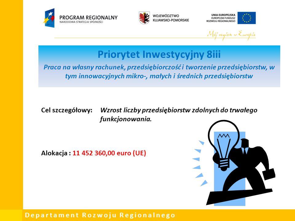 Departament Rozwoju Regionalnego Priorytet Inwestycyjny 8iii Praca na własny rachunek, przedsiębiorczość i tworzenie przedsiębiorstw, w tym innowacyjnych mikro-, małych i średnich przedsiębiorstw Cel szczegółowy: Wzrost liczby przedsiębiorstw zdolnych do trwałego funkcjonowania.