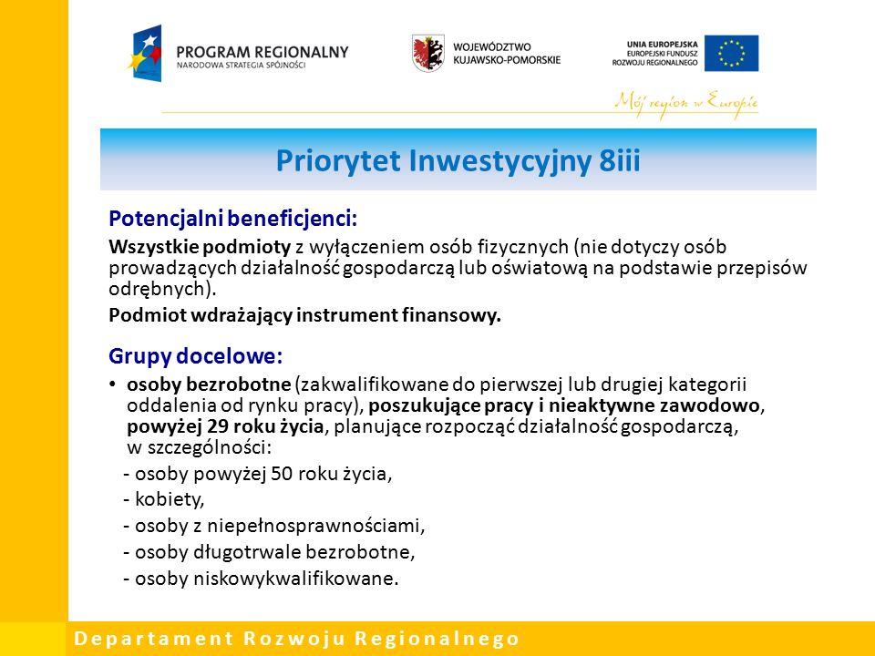 Departament Rozwoju Regionalnego Priorytet Inwestycyjny 8iii Potencjalni beneficjenci: Wszystkie podmioty z wyłączeniem osób fizycznych (nie dotyczy osób prowadzących działalność gospodarczą lub oświatową na podstawie przepisów odrębnych).