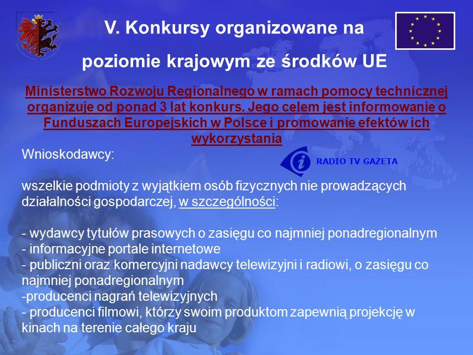 V. Konkursy organizowane na poziomie krajowym ze środków UE Ministerstwo Rozwoju Regionalnego w ramach pomocy technicznej organizuje od ponad 3 lat ko