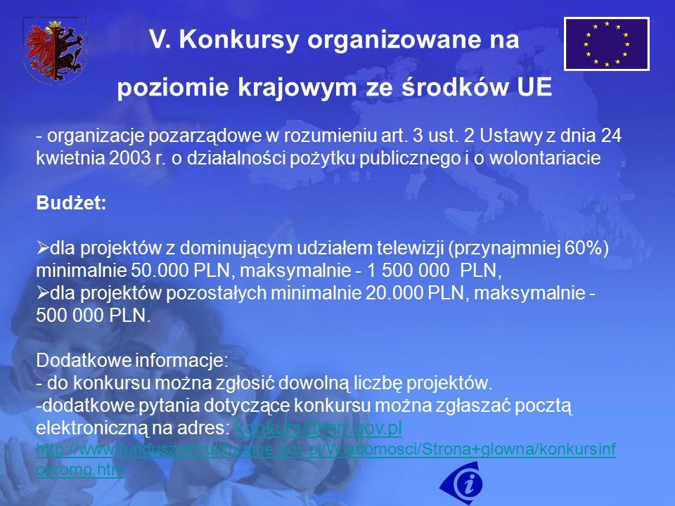 - organizacje pozarządowe w rozumieniu art. 3 ust. 2 Ustawy z dnia 24 kwietnia 2003 r. o działalności pożytku publicznego i o wolontariacie Budżet: 
