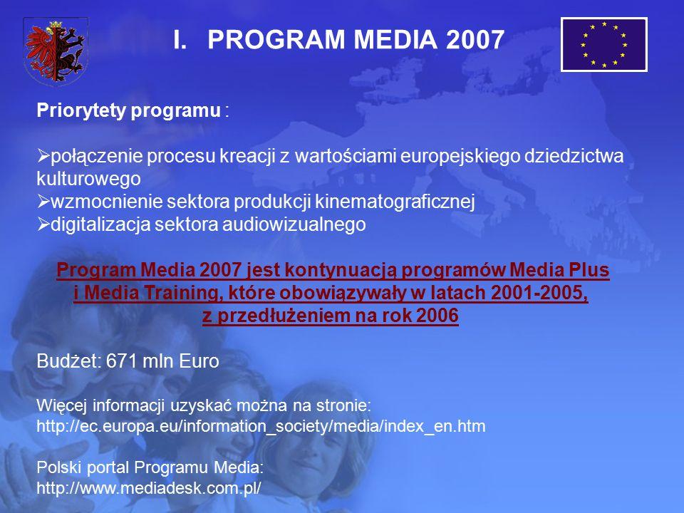 I.PROGRAM MEDIA 2007 Priorytety programu :  połączenie procesu kreacji z wartościami europejskiego dziedzictwa kulturowego  wzmocnienie sektora produkcji kinematograficznej  digitalizacja sektora audiowizualnego Program Media 2007 jest kontynuacją programów Media Plus i Media Training, które obowiązywały w latach 2001-2005, z przedłużeniem na rok 2006 Budżet: 671 mln Euro Więcej informacji uzyskać można na stronie: http://ec.europa.eu/information_society/media/index_en.htm Polski portal Programu Media: http://www.mediadesk.com.pl/