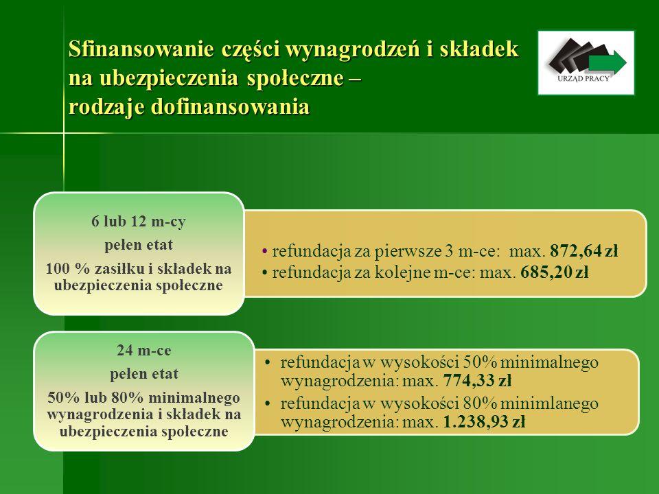 Sfinansowanie części wynagrodzeń i składek na ubezpieczenia społeczne – rodzaje dofinansowania refundacja za pierwsze 3 m-ce: max. 872,64 zł refundacj
