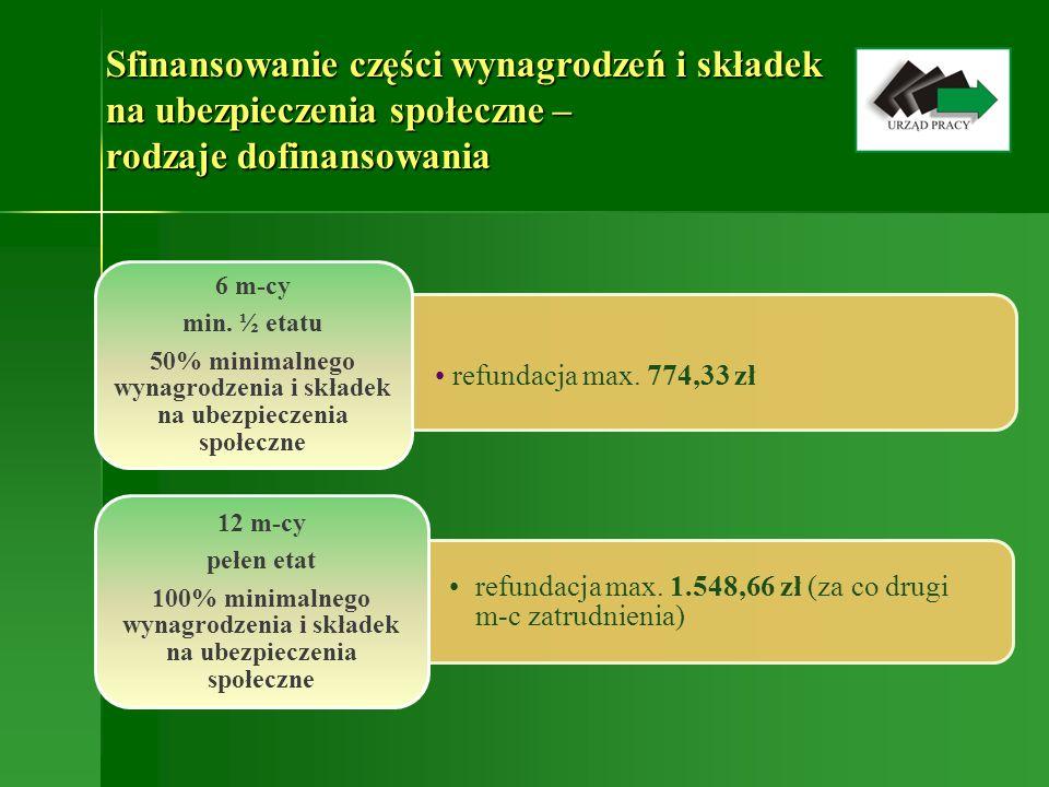 Sfinansowanie części wynagrodzeń i składek na ubezpieczenia społeczne – rodzaje dofinansowania refundacja max. 774,33 zł 6 m-cy min. ½ etatu 50% minim