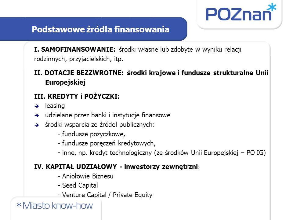 Podstawowe źródła finansowania I.
