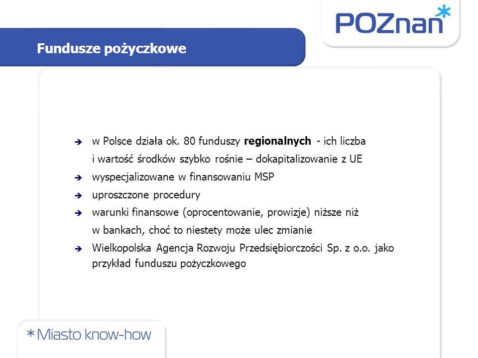 Fundusze pożyczkowe  w Polsce działa ok.