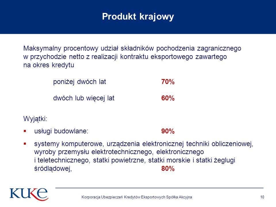 Korporacja Ubezpieczeń Kredytów Eksportowych Spółka Akcyjna10 Maksymalny procentowy udział składników pochodzenia zagranicznego w przychodzie netto z