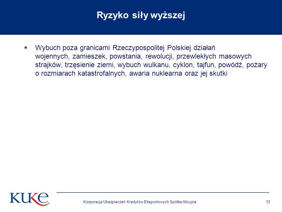 Korporacja Ubezpieczeń Kredytów Eksportowych Spółka Akcyjna13  Wybuch poza granicami Rzeczypospolitej Polskiej działań wojennych, zamieszek, powstani