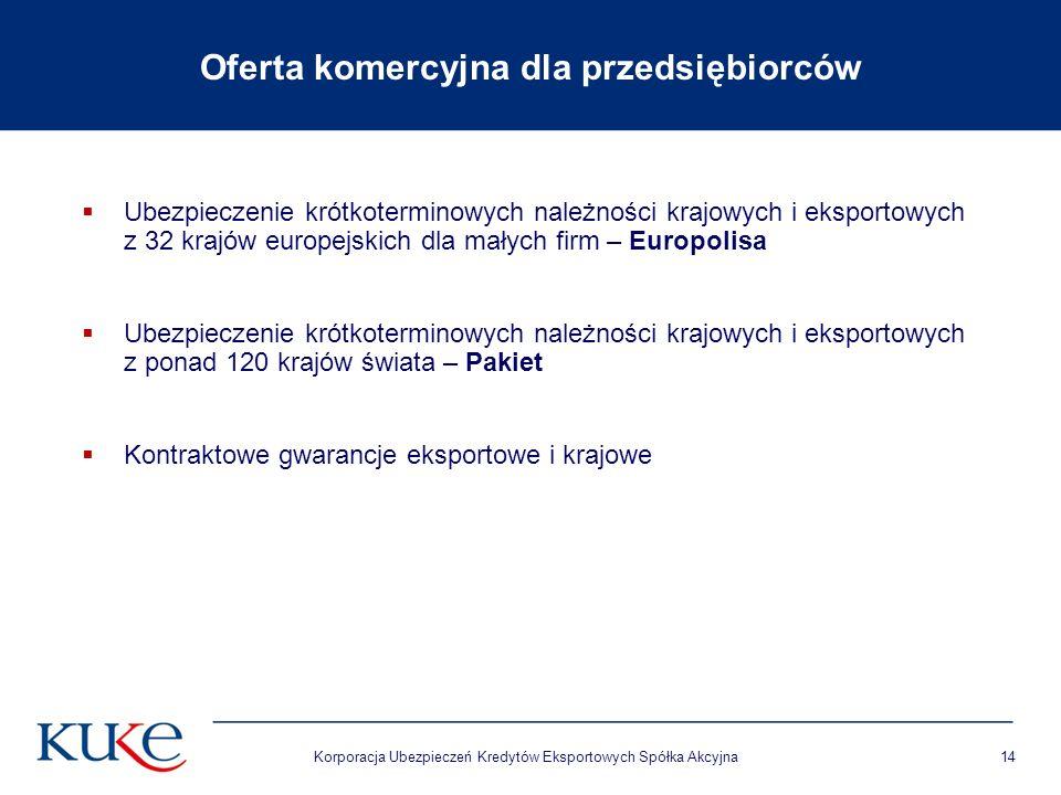 Korporacja Ubezpieczeń Kredytów Eksportowych Spółka Akcyjna14 Oferta komercyjna dla przedsiębiorców  Ubezpieczenie krótkoterminowych należności krajo