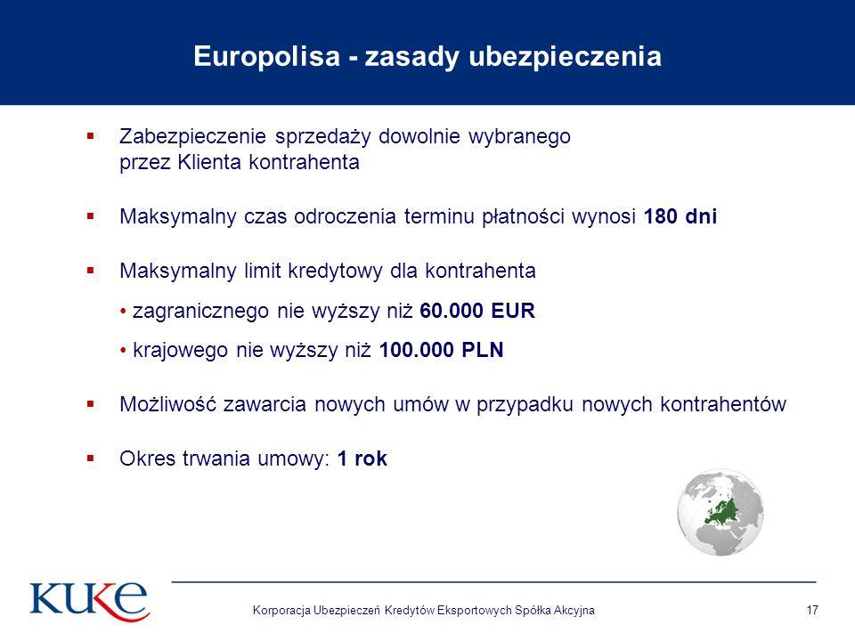 Korporacja Ubezpieczeń Kredytów Eksportowych Spółka Akcyjna17 Europolisa - zasady ubezpieczenia  Zabezpieczenie sprzedaży dowolnie wybranego przez Klienta kontrahenta  Maksymalny czas odroczenia terminu płatności wynosi 180 dni  Maksymalny limit kredytowy dla kontrahenta zagranicznego nie wyższy niż 60.000 EUR krajowego nie wyższy niż 100.000 PLN  Możliwość zawarcia nowych umów w przypadku nowych kontrahentów  Okres trwania umowy: 1 rok
