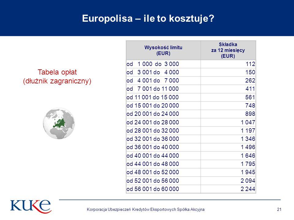 Korporacja Ubezpieczeń Kredytów Eksportowych Spółka Akcyjna21 Tabela opłat (dłużnik zagraniczny) Europolisa – ile to kosztuje? Wysokość limitu (EUR) S