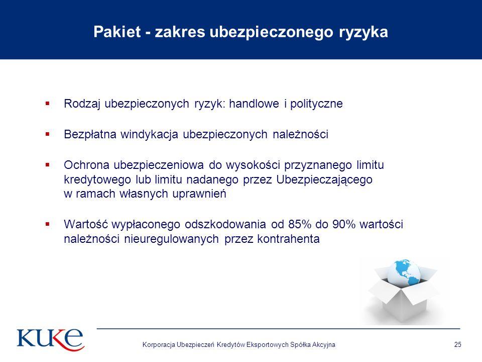 Pakiet - zakres ubezpieczonego ryzyka  Rodzaj ubezpieczonych ryzyk: handlowe i polityczne  Bezpłatna windykacja ubezpieczonych należności  Ochrona ubezpieczeniowa do wysokości przyznanego limitu kredytowego lub limitu nadanego przez Ubezpieczającego w ramach własnych uprawnień  Wartość wypłaconego odszkodowania od 85% do 90% wartości należności nieuregulowanych przez kontrahenta Korporacja Ubezpieczeń Kredytów Eksportowych Spółka Akcyjna25