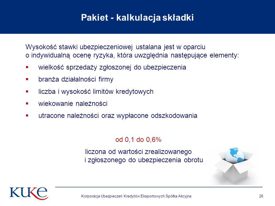 Pakiet - kalkulacja składki Wysokość stawki ubezpieczeniowej ustalana jest w oparciu o indywidualną ocenę ryzyka, która uwzględnia następujące element
