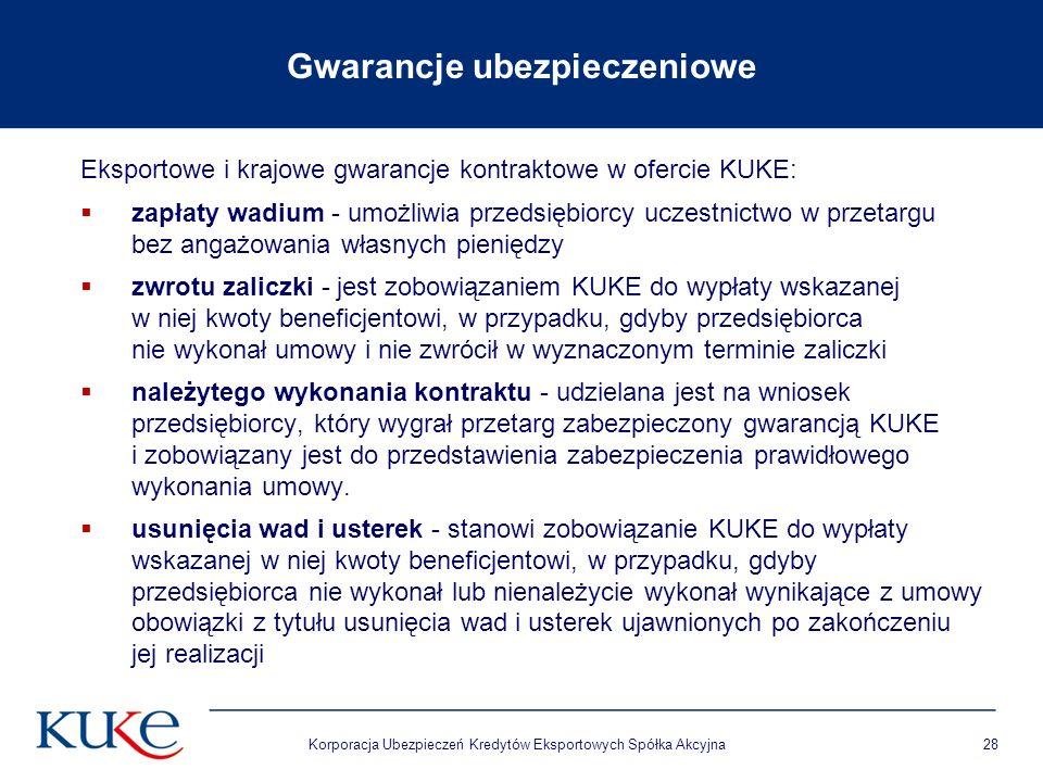 Korporacja Ubezpieczeń Kredytów Eksportowych Spółka Akcyjna28 Gwarancje ubezpieczeniowe Eksportowe i krajowe gwarancje kontraktowe w ofercie KUKE:  zapłaty wadium - umożliwia przedsiębiorcy uczestnictwo w przetargu bez angażowania własnych pieniędzy  zwrotu zaliczki - jest zobowiązaniem KUKE do wypłaty wskazanej w niej kwoty beneficjentowi, w przypadku, gdyby przedsiębiorca nie wykonał umowy i nie zwrócił w wyznaczonym terminie zaliczki  należytego wykonania kontraktu - udzielana jest na wniosek przedsiębiorcy, który wygrał przetarg zabezpieczony gwarancją KUKE i zobowiązany jest do przedstawienia zabezpieczenia prawidłowego wykonania umowy.