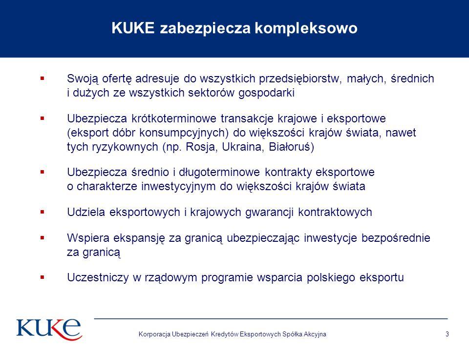 Korporacja Ubezpieczeń Kredytów Eksportowych Spółka Akcyjna3 KUKE zabezpiecza kompleksowo  Swoją ofertę adresuje do wszystkich przedsiębiorstw, małych, średnich i dużych ze wszystkich sektorów gospodarki  Ubezpiecza krótkoterminowe transakcje krajowe i eksportowe (eksport dóbr konsumpcyjnych) do większości krajów świata, nawet tych ryzykownych (np.