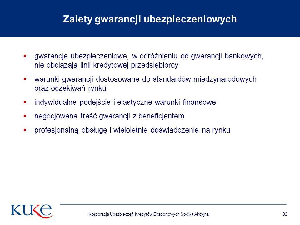 Korporacja Ubezpieczeń Kredytów Eksportowych Spółka Akcyjna32 Zalety gwarancji ubezpieczeniowych  gwarancje ubezpieczeniowe, w odróżnieniu od gwarancji bankowych, nie obciążają linii kredytowej przedsiębiorcy  warunki gwarancji dostosowane do standardów międzynarodowych oraz oczekiwań rynku  indywidualne podejście i elastyczne warunki finansowe  negocjowana treść gwarancji z beneficjentem  profesjonalną obsługę i wieloletnie doświadczenie na rynku